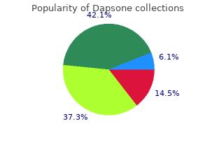 discount dapsone generic