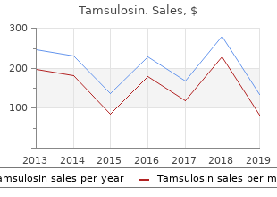 0.2 mg tamsulosin for sale