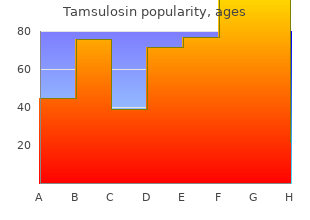 purchase tamsulosin in india