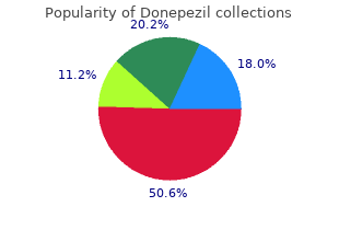 buy donepezil 10mg fast delivery