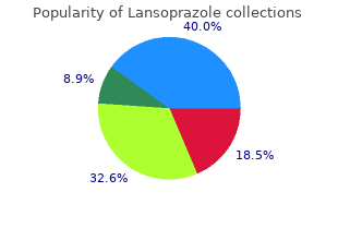 purchase lansoprazole 15mg amex