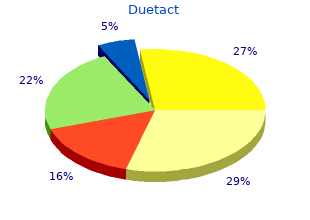 purchase duetact 16mg with amex
