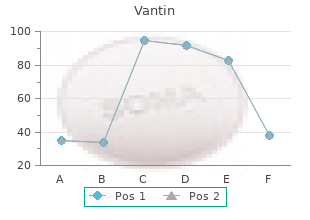 discount vantin 100 mg with visa