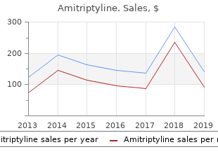 generic 25 mg amitriptyline overnight delivery
