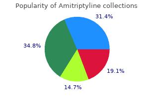 purchase amitriptyline 25 mg with visa