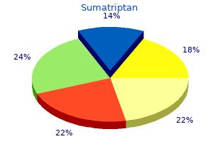purchase sumatriptan online
