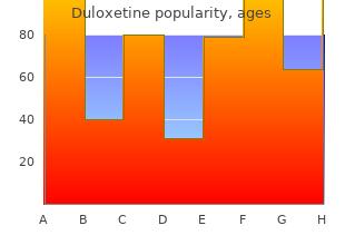 buy discount duloxetine