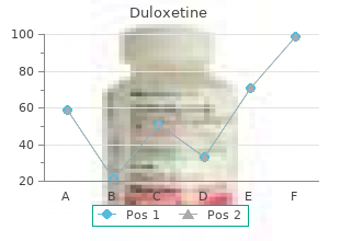 order duloxetine 40mg with mastercard
