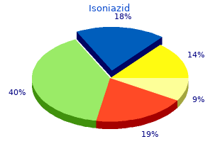 best 300mg isoniazid