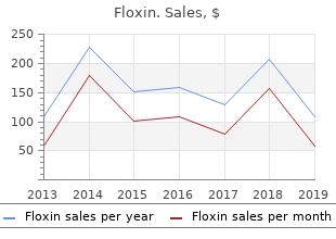 buy floxin 200mg without a prescription