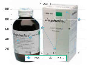 buy floxin 400 mg low cost