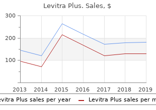 purchase generic levitra plus from india