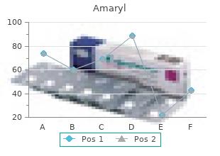 purchase 2 mg amaryl