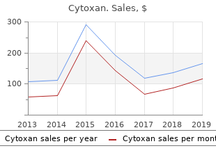 purchase cytoxan overnight delivery