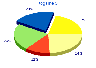order discount rogaine 5 line