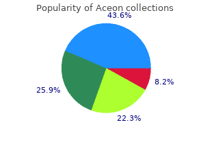 buy on line aceon