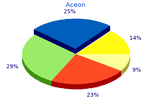 generic aceon 4 mg without prescription