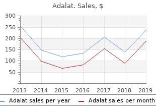buy generic adalat 20 mg on line