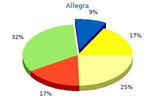 allegra 120 mg with visa