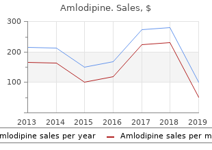 purchase cheap amlodipine on line