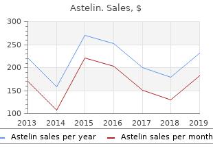 quality astelin 10 ml