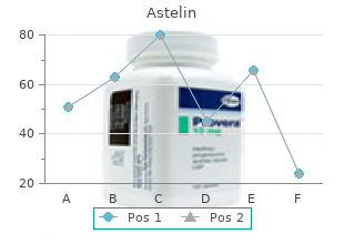 10 ml astelin with amex