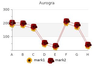 aurogra 100 mg without prescription