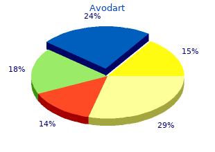 order avodart 0.5 mg otc