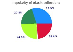generic 500 mg biaxin