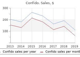 purchase confido 60 caps with mastercard