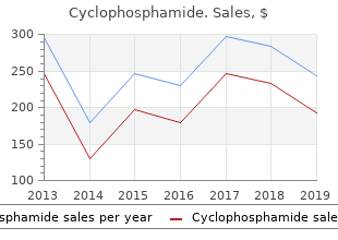 purchase cyclophosphamide discount