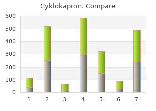 purchase generic cyklokapron canada