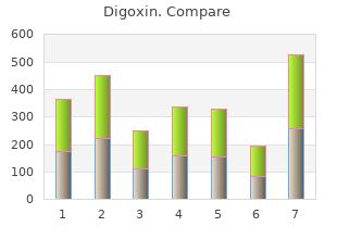 buy cheap digoxin line