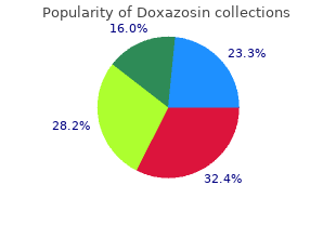 buy doxazosin on line amex