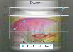 purchase cheap doxepin on line