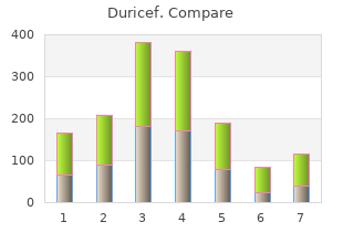 purchase duricef line
