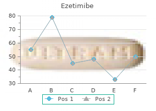 order ezetimibe 10 mg without a prescription