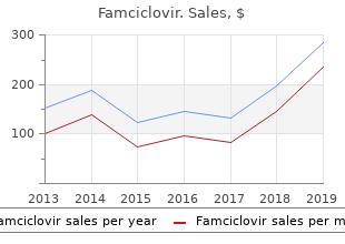 purchase famciclovir 250 mg