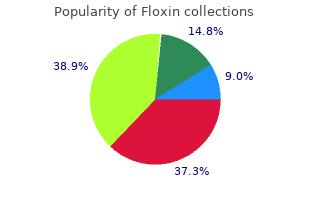 order cheap floxin on line