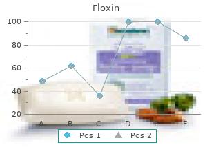cheapest generic floxin uk