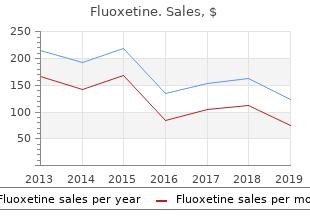 effective 20 mg fluoxetine