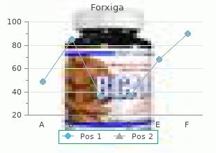 purchase forxiga with paypal