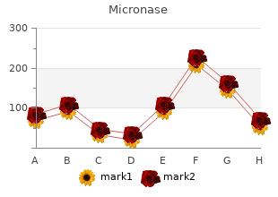 buy micronase 2.5mg lowest price