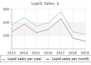 buy lopid 300 mg on line