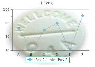 buy cheapest luvox and luvox