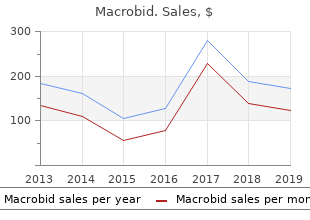 order macrobid 100 mg fast delivery