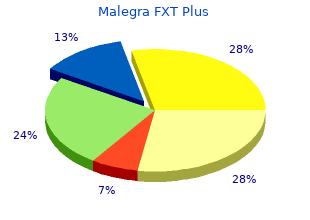 buy malegra fxt plus 160mg mastercard