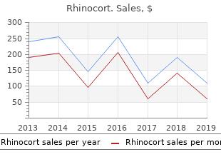 purchase cheapest rhinocort and rhinocort