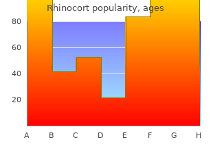 cheap rhinocort 100mcg free shipping