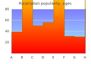 buy rizatriptan overnight
